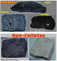 foliated and nonfoliated rocks foliated and nonfoliated metamorphic    Foliated And Nonfoliated Metamorphic Rocks